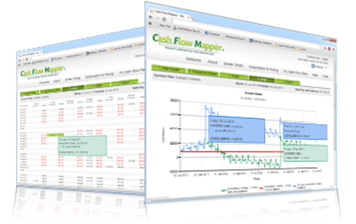 independent-sales-opportunity-selling-cash-flow-planning-software