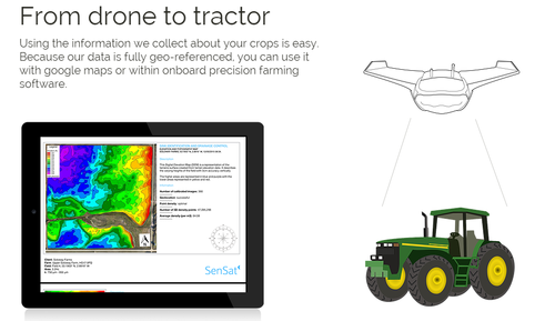 sales-opportunity-intelligent-crop-monitoring-drone-service-for-the-agricultural-industry